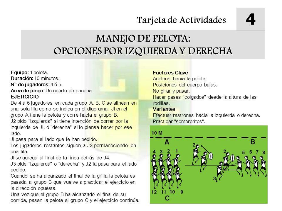 OPCIONES POR IZQUIERDA Y DERECHA