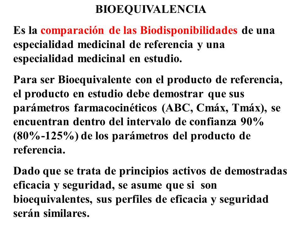 BIOEQUIVALENCIA Es la comparación de las Biodisponibilidades de una especialidad medicinal de referencia y una especialidad medicinal en estudio.