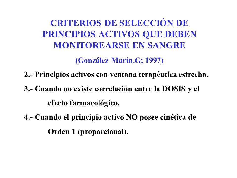 CRITERIOS DE SELECCIÓN DE PRINCIPIOS ACTIVOS QUE DEBEN MONITOREARSE EN SANGRE