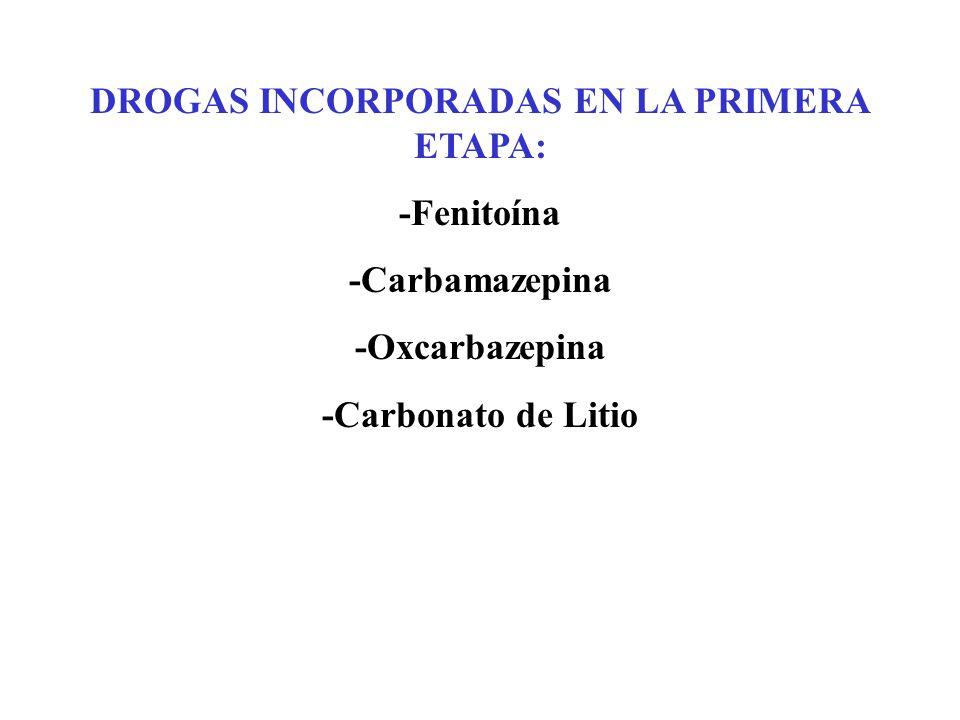 DROGAS INCORPORADAS EN LA PRIMERA ETAPA: