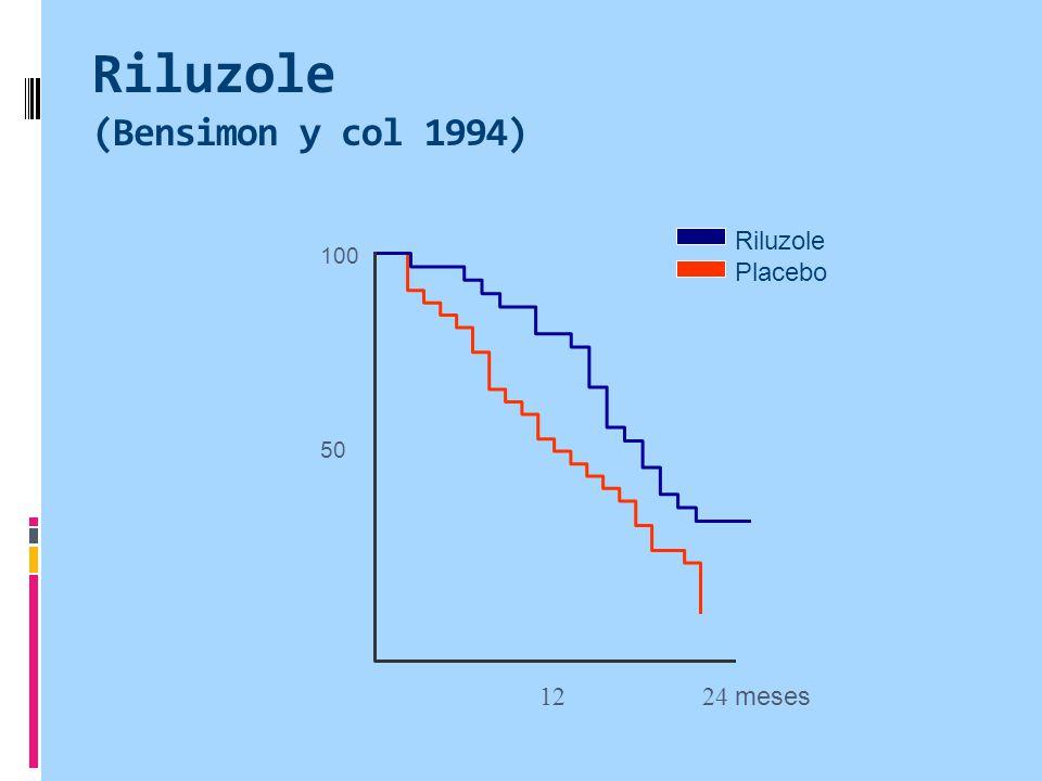 Riluzole (Bensimon y col 1994)