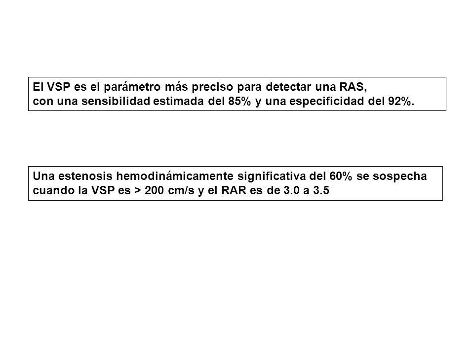 El VSP es el parámetro más preciso para detectar una RAS,