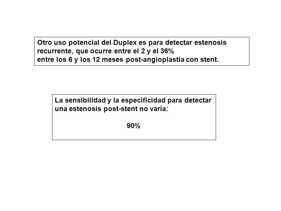 Otro uso potencial del Duplex es para detectar estenosis recurrente, que ocurre entre el 2 y el 36%