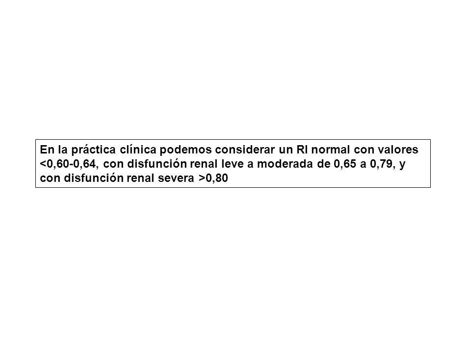 En la práctica clínica podemos considerar un RI normal con valores <0,60-0,64, con disfunción renal leve a moderada de 0,65 a 0,79, y con disfunción renal severa >0,80