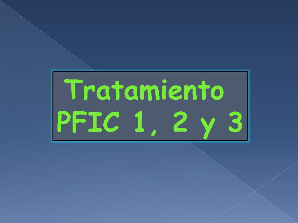 Tratamiento PFIC 1, 2 y 3