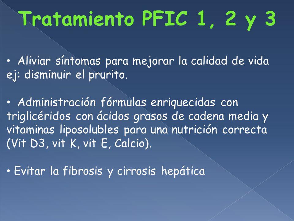 Tratamiento PFIC 1, 2 y 3 Aliviar síntomas para mejorar la calidad de vida ej: disminuir el prurito.