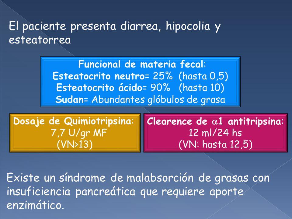 El paciente presenta diarrea, hipocolia y esteatorrea