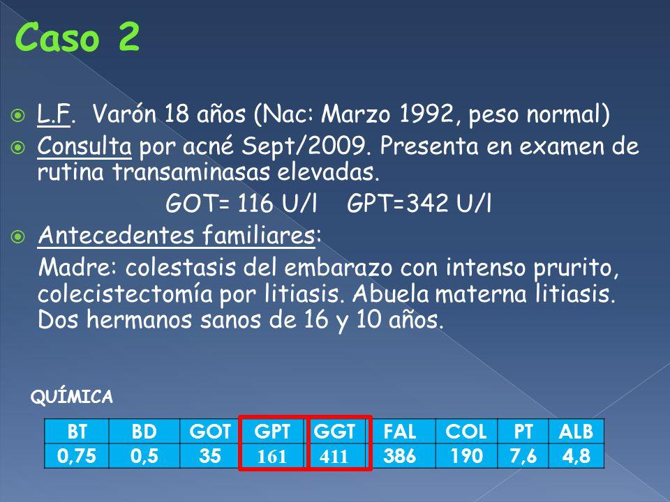 Caso 2 L.F. Varón 18 años (Nac: Marzo 1992, peso normal)