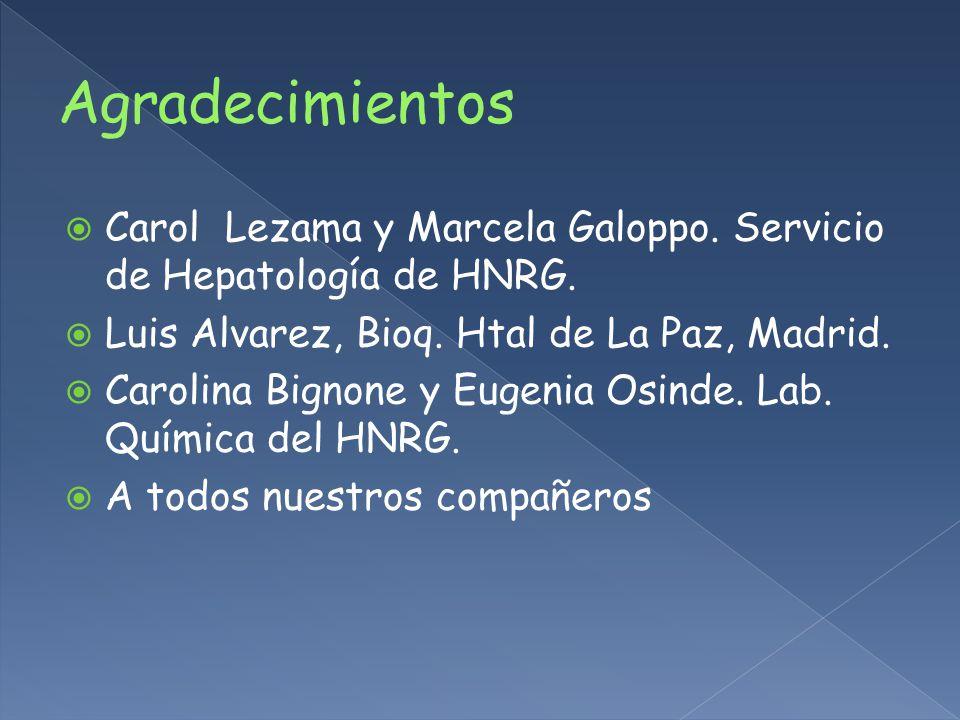 Agradecimientos Carol Lezama y Marcela Galoppo. Servicio de Hepatología de HNRG. Luis Alvarez, Bioq. Htal de La Paz, Madrid.
