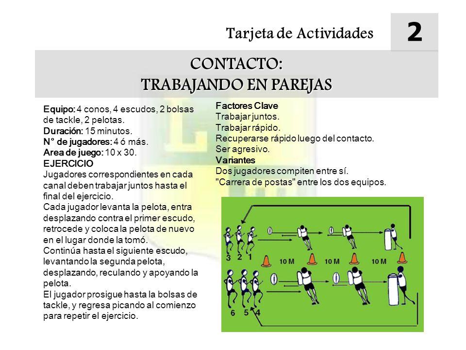 2 CONTACTO: TRABAJANDO EN PAREJAS Tarjeta de Actividades