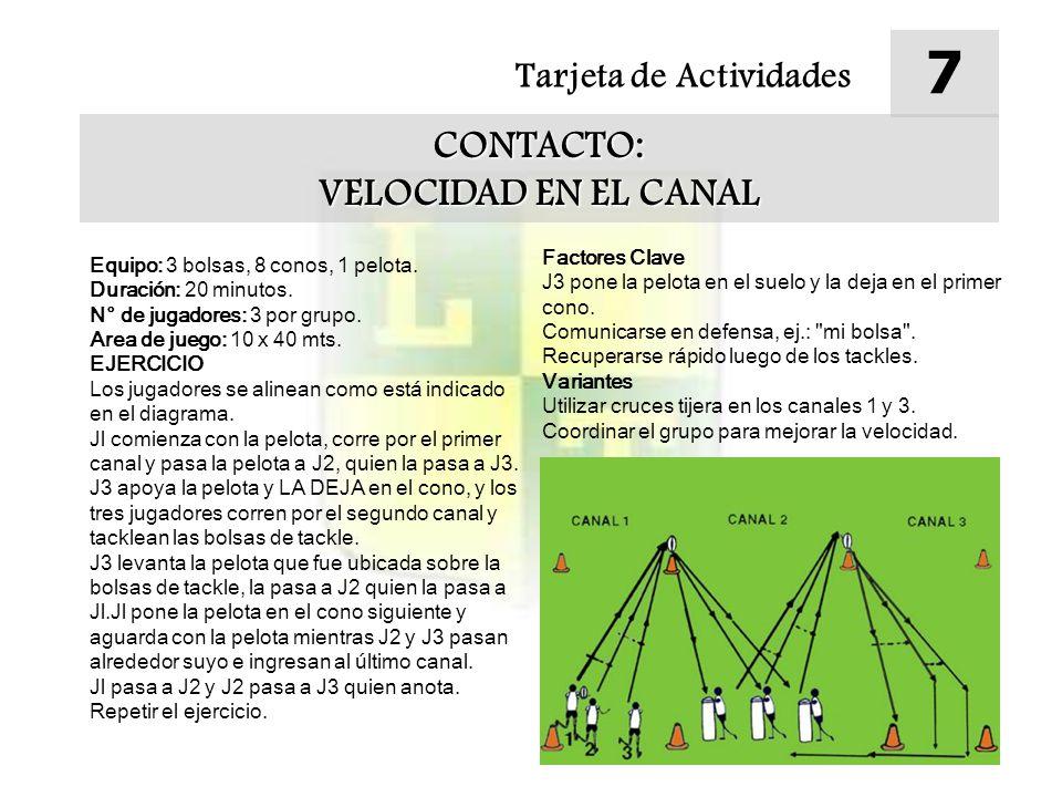 7 CONTACTO: VELOCIDAD EN EL CANAL Tarjeta de Actividades