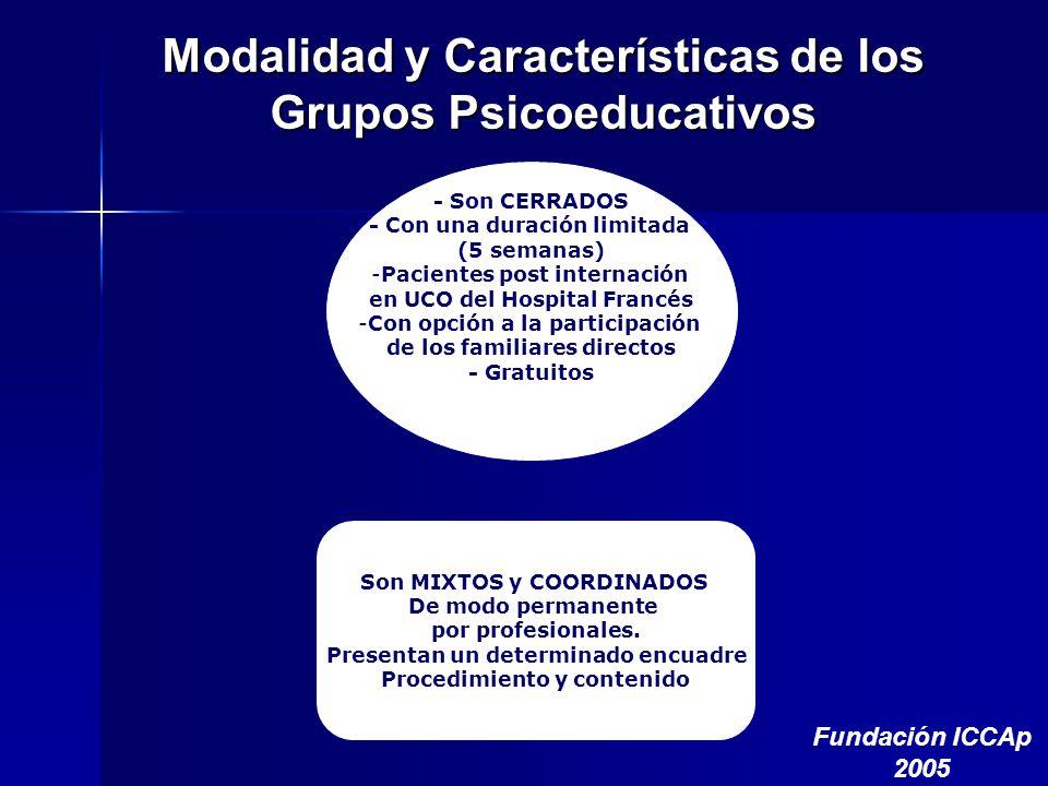 Modalidad y Características de los Grupos Psicoeducativos