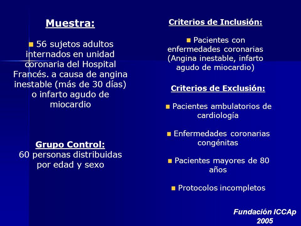Criterios de Inclusión: Criterios de Exclusión: