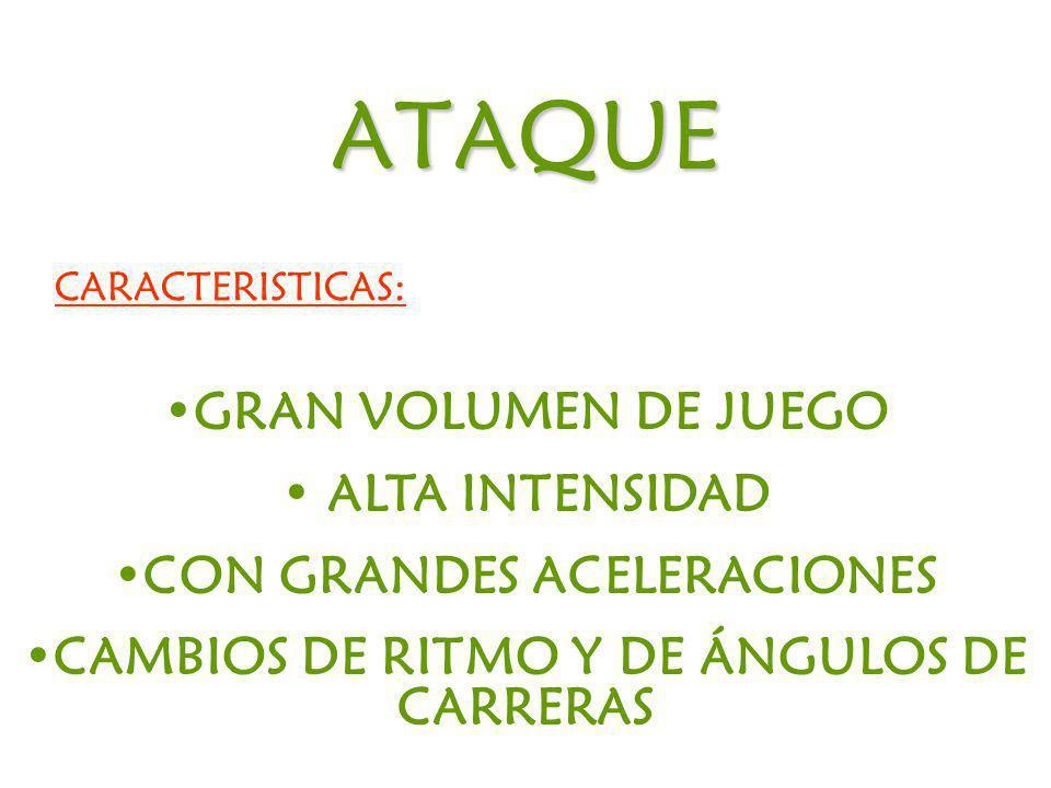 CON GRANDES ACELERACIONES CAMBIOS DE RITMO Y DE ÁNGULOS DE CARRERAS
