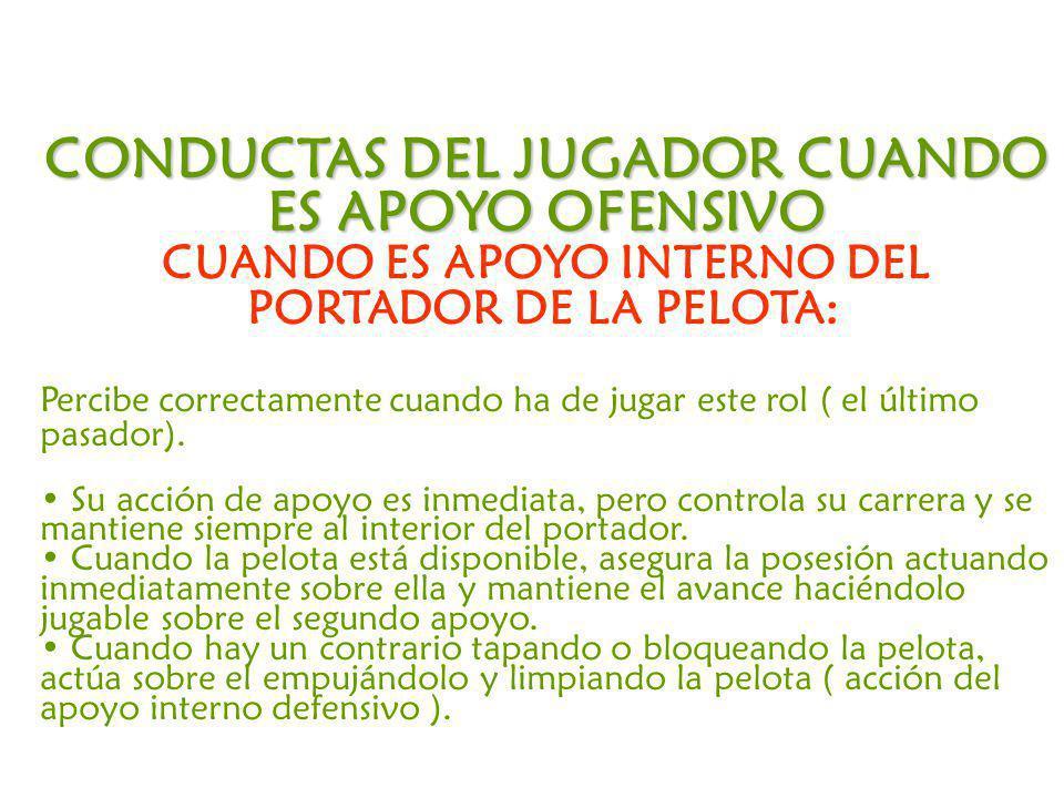 CONDUCTAS DEL JUGADOR CUANDO ES APOYO OFENSIVO