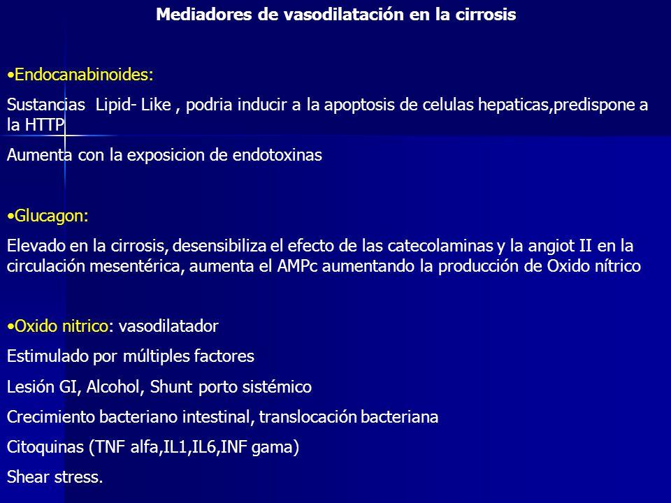 Mediadores de vasodilatación en la cirrosis