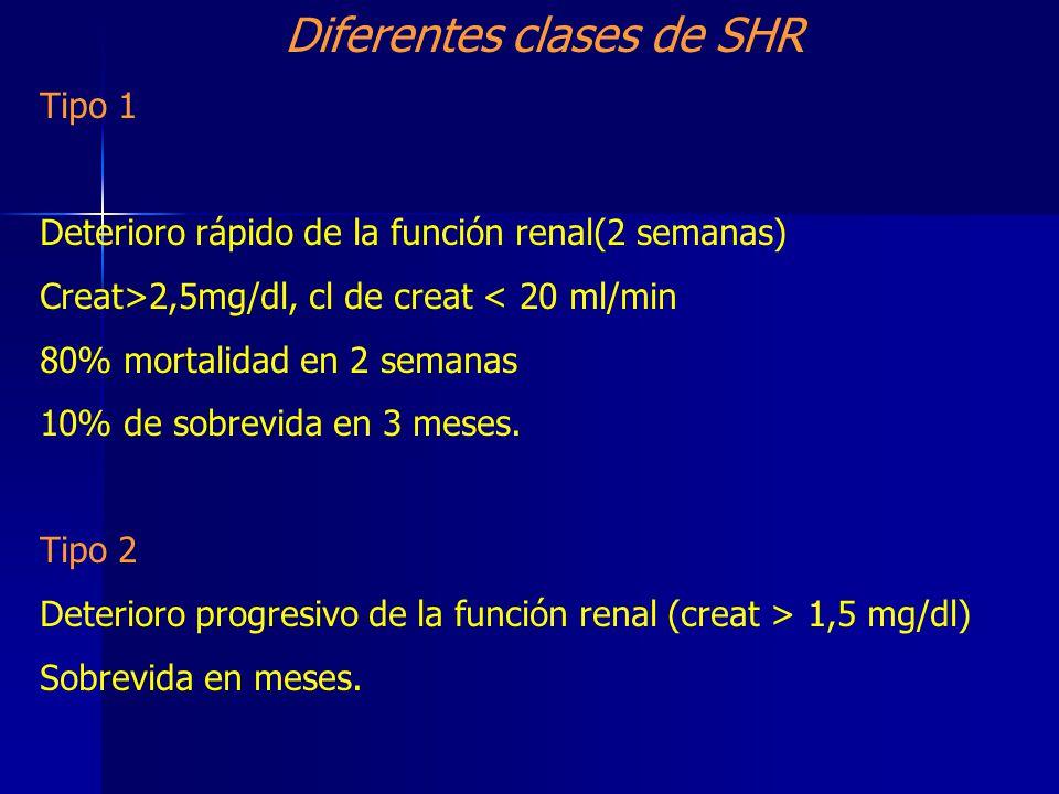 Diferentes clases de SHR
