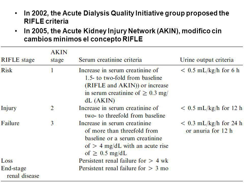In 2002, the Acute Dialysis Quality Initiative group proposed the RIFLE criteria
