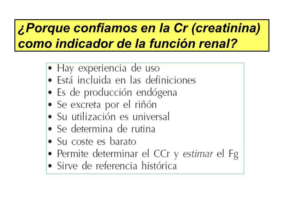 ¿Porque confiamos en la Cr (creatinina) como indicador de la función renal