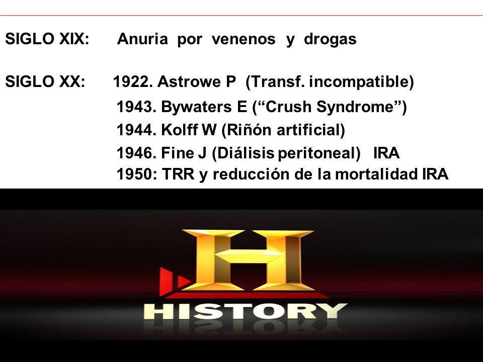 SIGLO XIX: Anuria por venenos y drogas