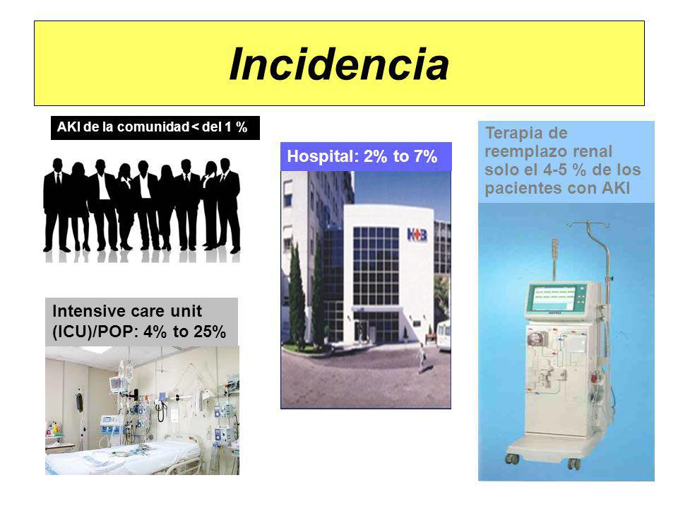 Incidencia AKI de la comunidad < del 1 % Terapia de reemplazo renal solo el 4-5 % de los pacientes con AKI.