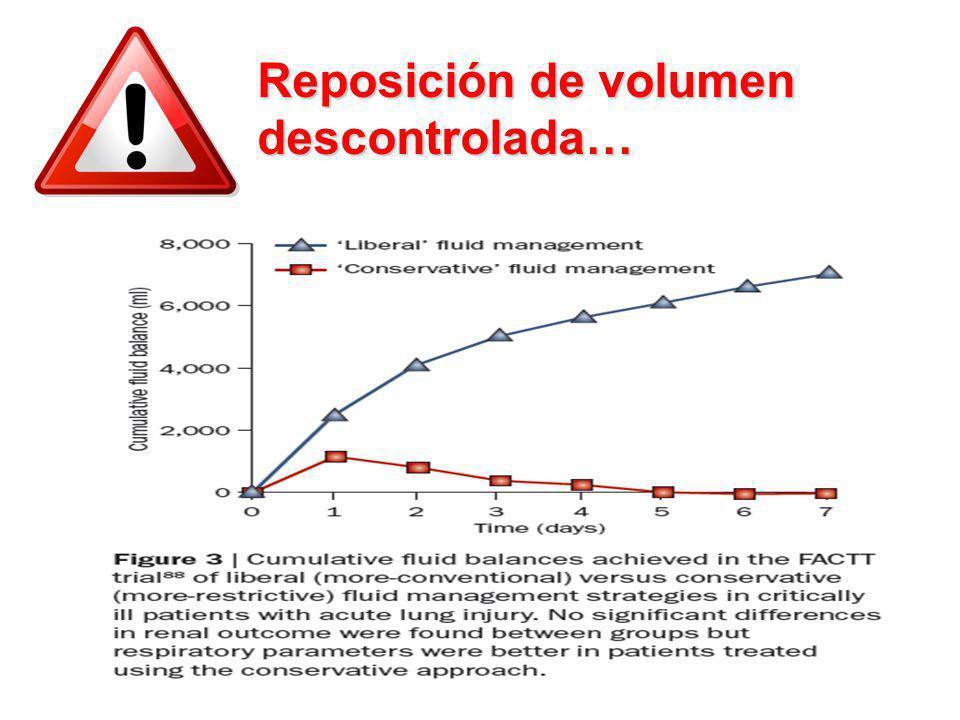 Reposición de volumen descontrolada…