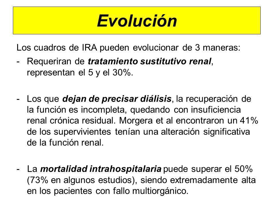 Evolución Los cuadros de IRA pueden evolucionar de 3 maneras:
