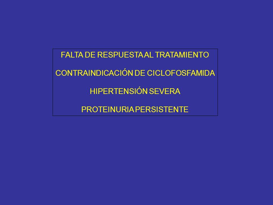 FALTA DE RESPUESTA AL TRATAMIENTO CONTRAINDICACIÓN DE CICLOFOSFAMIDA