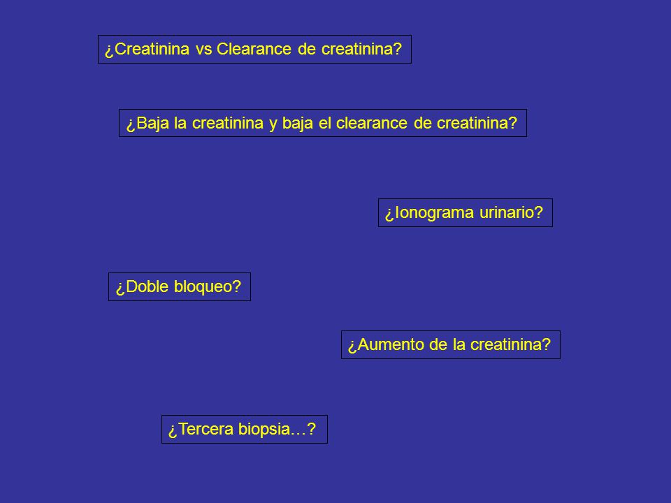 ¿Creatinina vs Clearance de creatinina