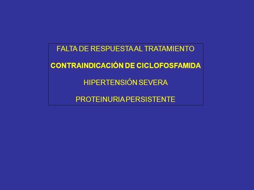CONTRAINDICACIÓN DE CICLOFOSFAMIDA