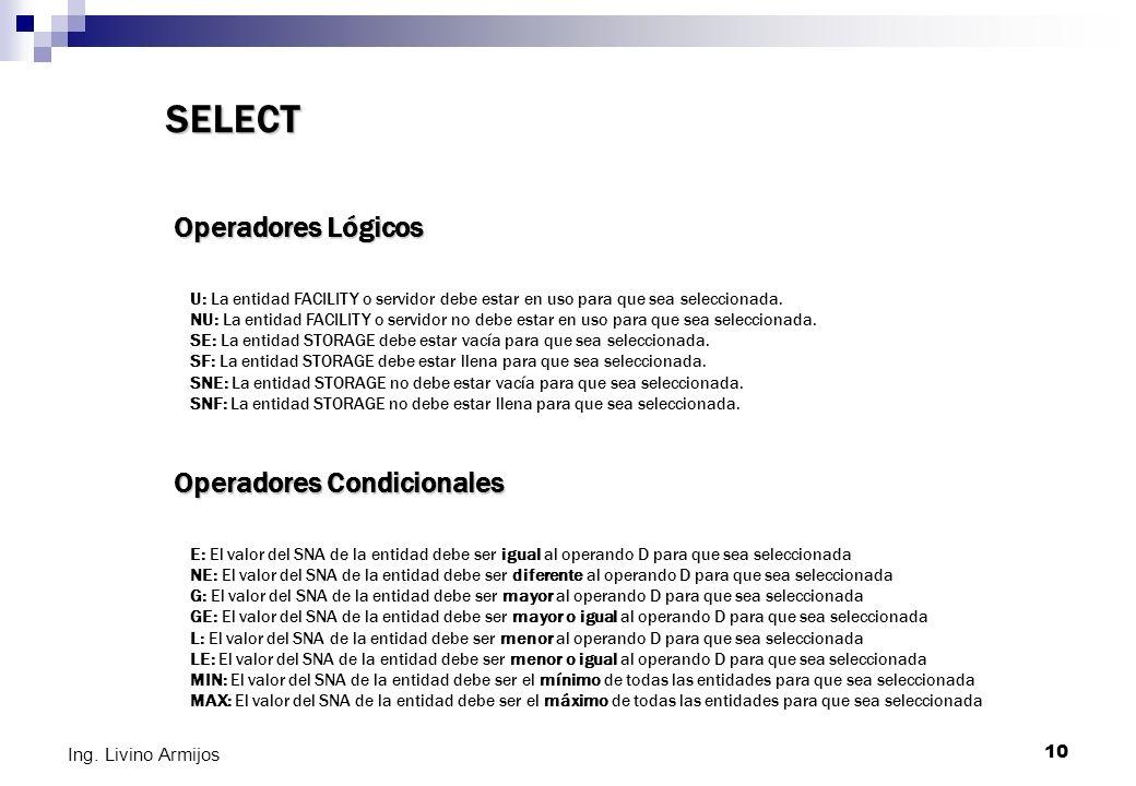 SELECT Operadores Lógicos Operadores Condicionales Ing. Livino Armijos
