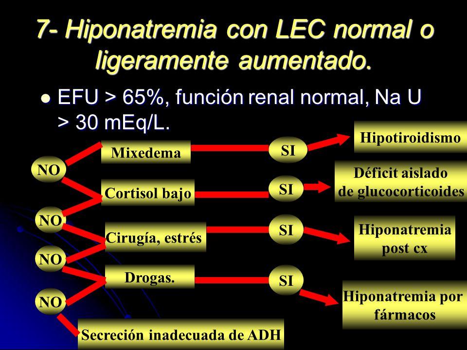 7- Hiponatremia con LEC normal o ligeramente aumentado.