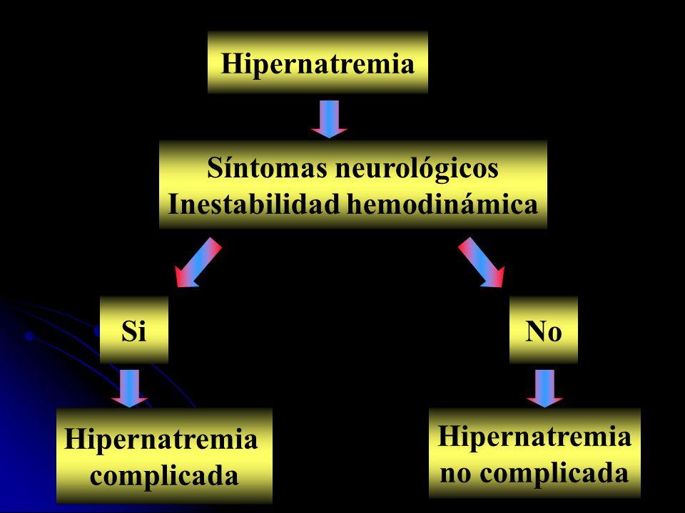 Síntomas neurológicos Inestabilidad hemodinámica