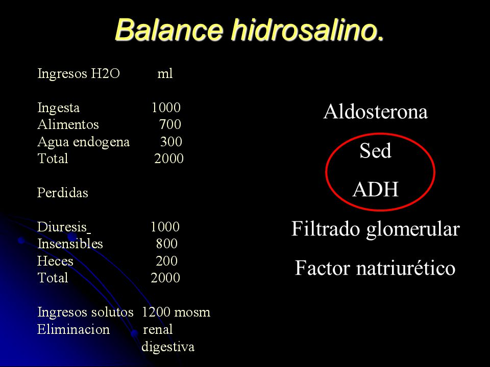 Balance hidrosalino. Aldosterona Sed ADH Filtrado glomerular