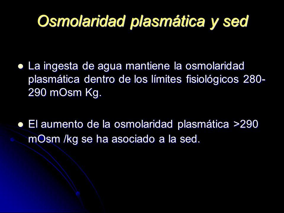 Osmolaridad plasmática y sed