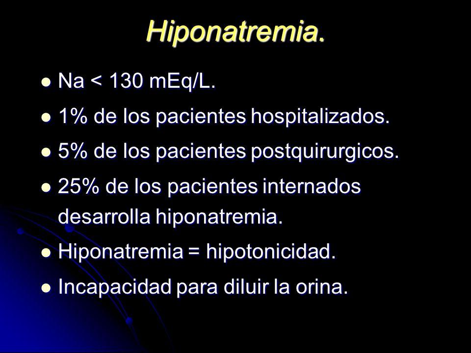 Hiponatremia. Na < 130 mEq/L. 1% de los pacientes hospitalizados.