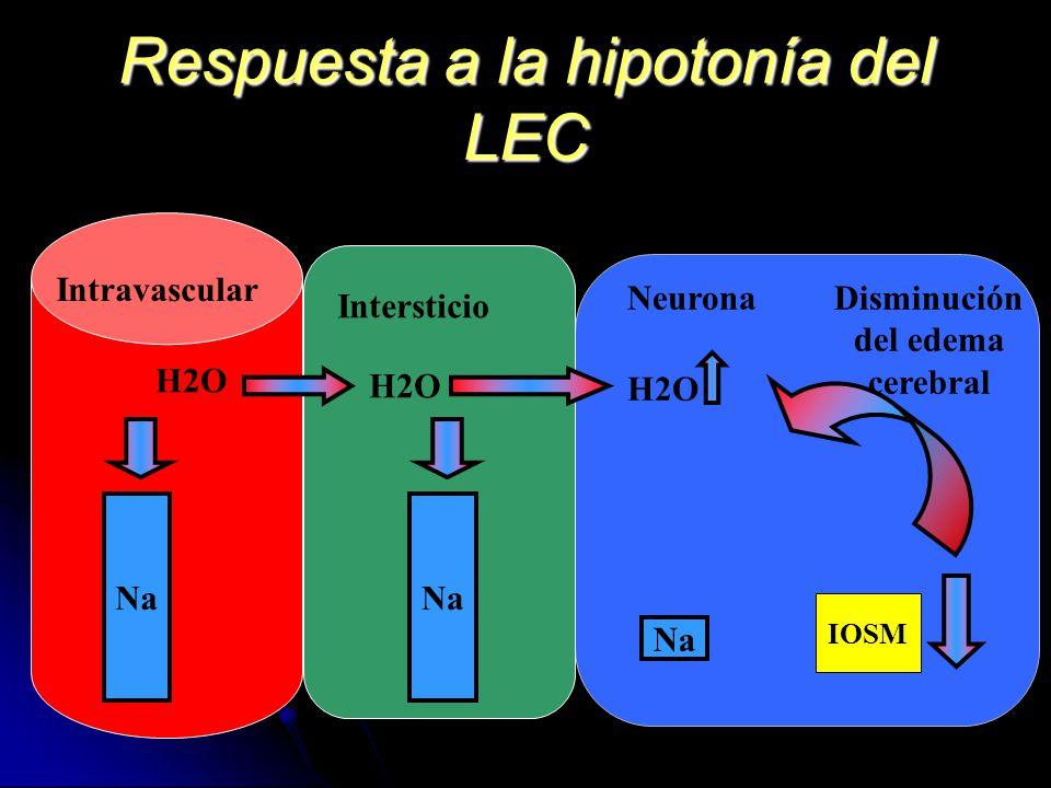 Respuesta a la hipotonía del LEC