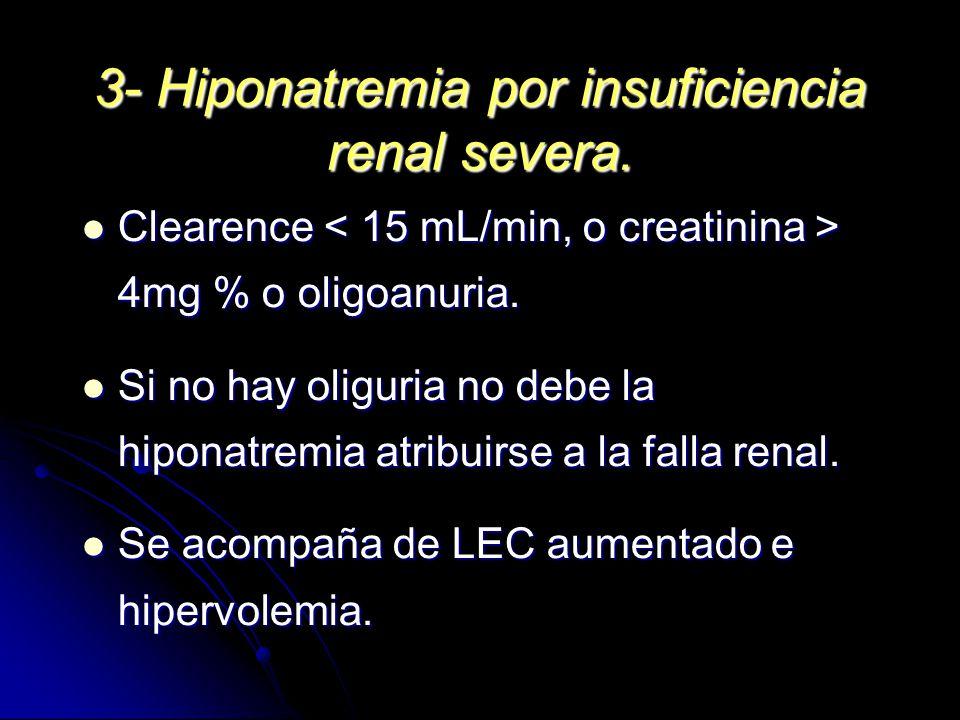 3- Hiponatremia por insuficiencia renal severa.