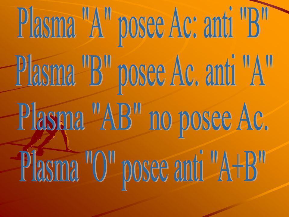 Plasma A posee Ac: anti B