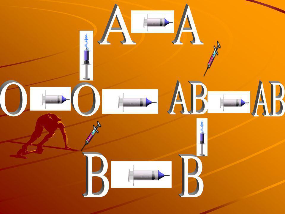 A A O AB AB O B B