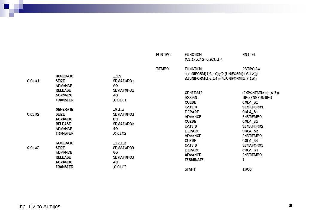 Ing. Livino Armijos FUNTIPO FUNCTION RN1,D4 0.3,1/0.7,2/0.9,3/1,4