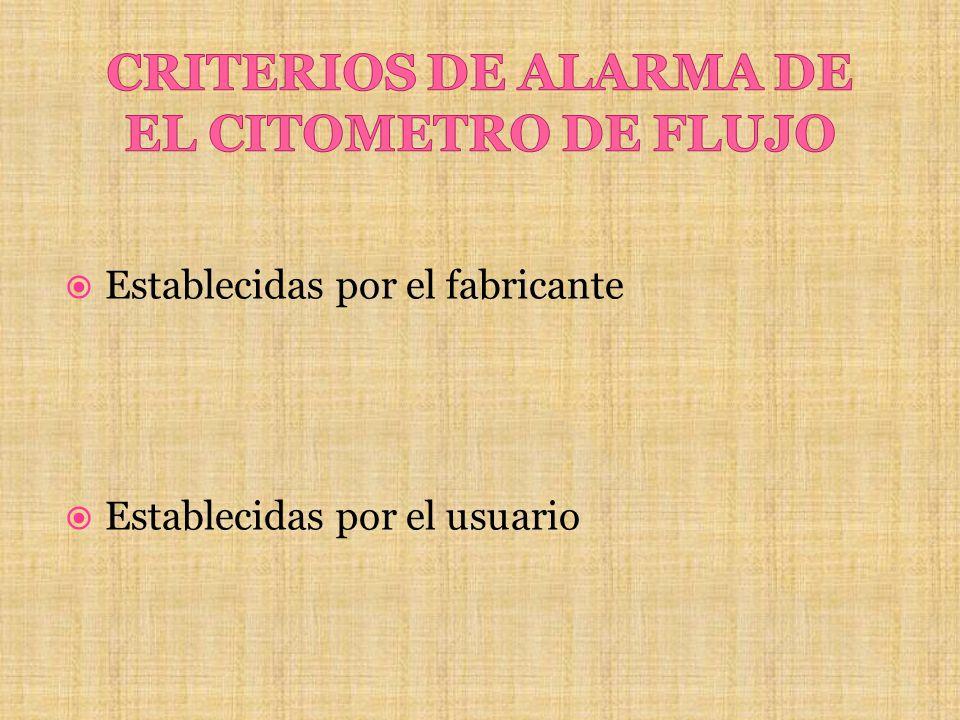 CRITERIOS DE ALARMA DE EL CITOMETRO DE FLUJO