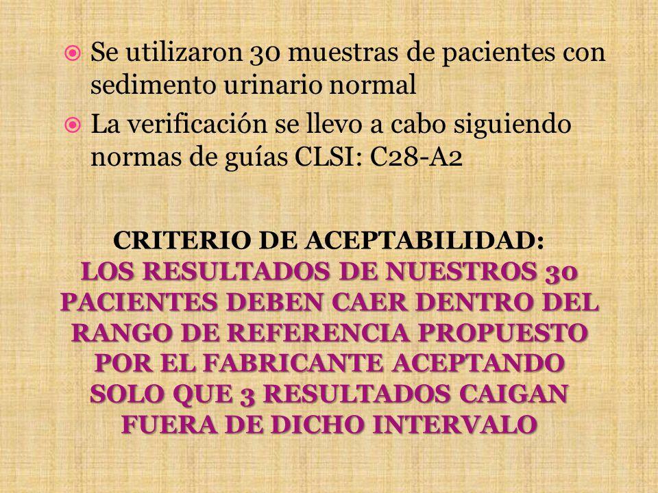 CRITERIO DE ACEPTABILIDAD: