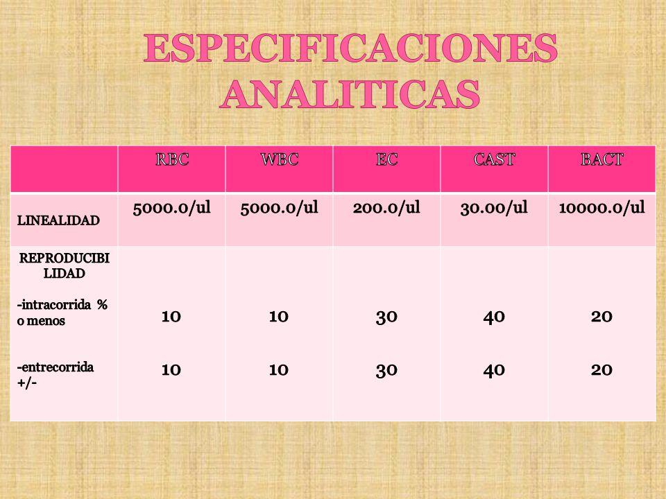 ESPECIFICACIONES ANALITICAS