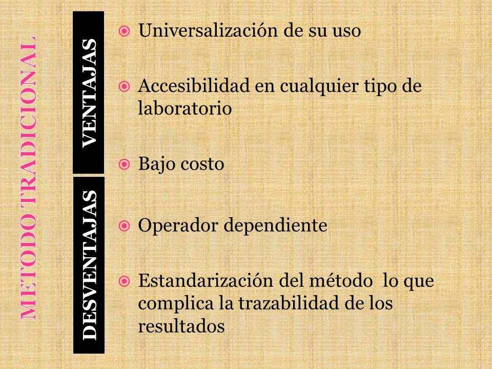 METODO TRADICIONAL Universalización de su uso VENTAJAS
