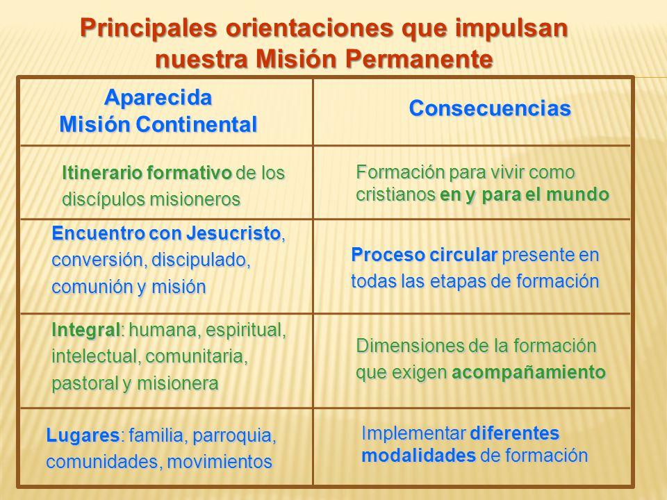 Principales orientaciones que impulsan nuestra Misión Permanente