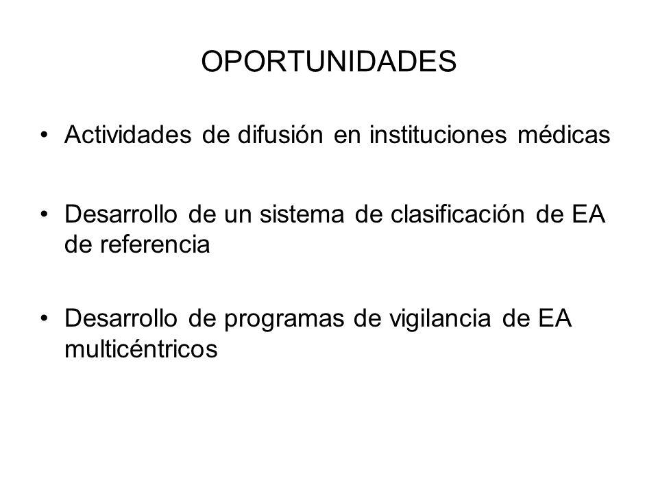 OPORTUNIDADES Actividades de difusión en instituciones médicas