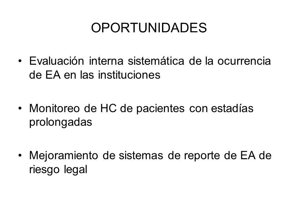 OPORTUNIDADES Evaluación interna sistemática de la ocurrencia de EA en las instituciones. Monitoreo de HC de pacientes con estadías prolongadas.