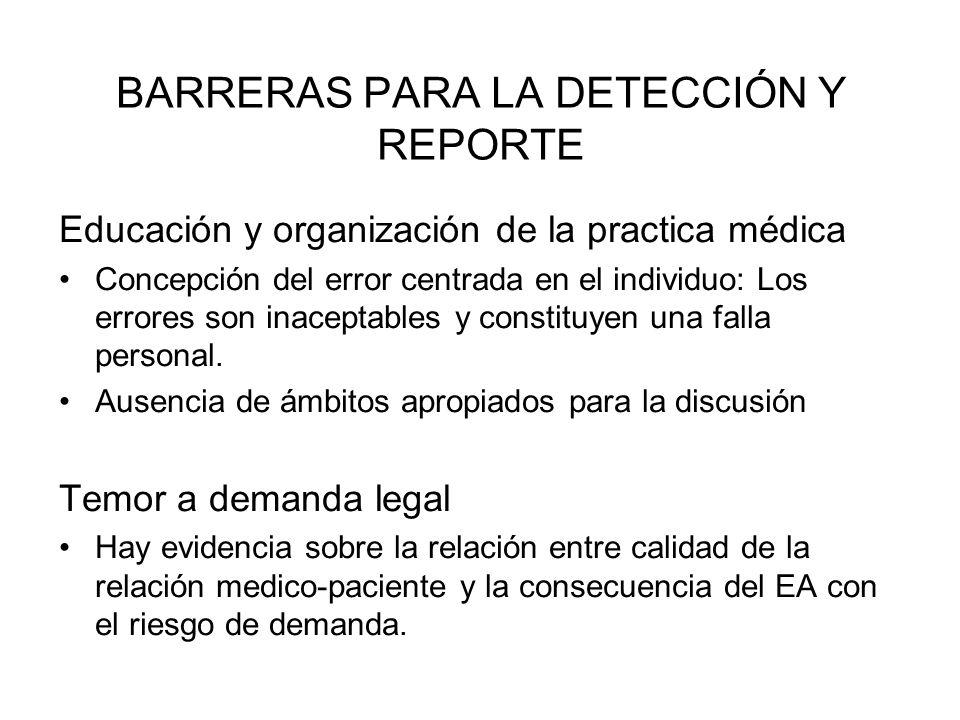 BARRERAS PARA LA DETECCIÓN Y REPORTE