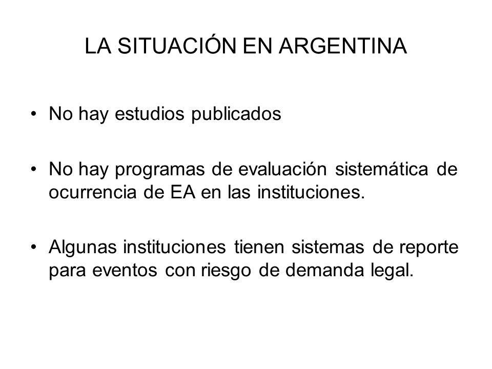 LA SITUACIÓN EN ARGENTINA